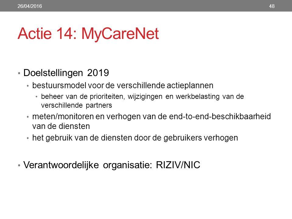 Actie 14: MyCareNet Doelstellingen 2019 bestuursmodel voor de verschillende actieplannen beheer van de prioriteiten, wijzigingen en werkbelasting van de verschillende partners meten/monitoren en verhogen van de end-to-end-beschikbaarheid van de diensten het gebruik van de diensten door de gebruikers verhogen Verantwoordelijke organisatie: RIZIV/NIC 26/04/201648