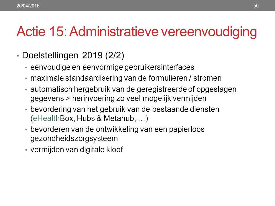 Actie 15: Administratieve vereenvoudiging Doelstellingen 2019 (2/2) eenvoudige en eenvormige gebruikersinterfaces maximale standaardisering van de for
