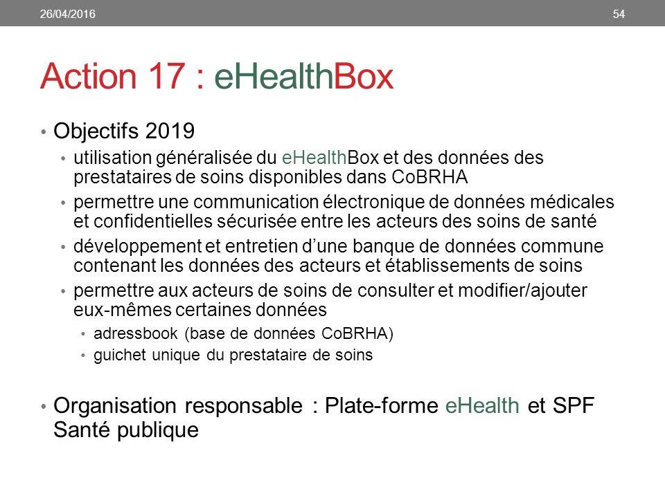 Action 17 : eHealthBox Objectifs 2019 utilisation généralisée du eHealthBox et des données des prestataires de soins disponibles dans CoBRHA permettre