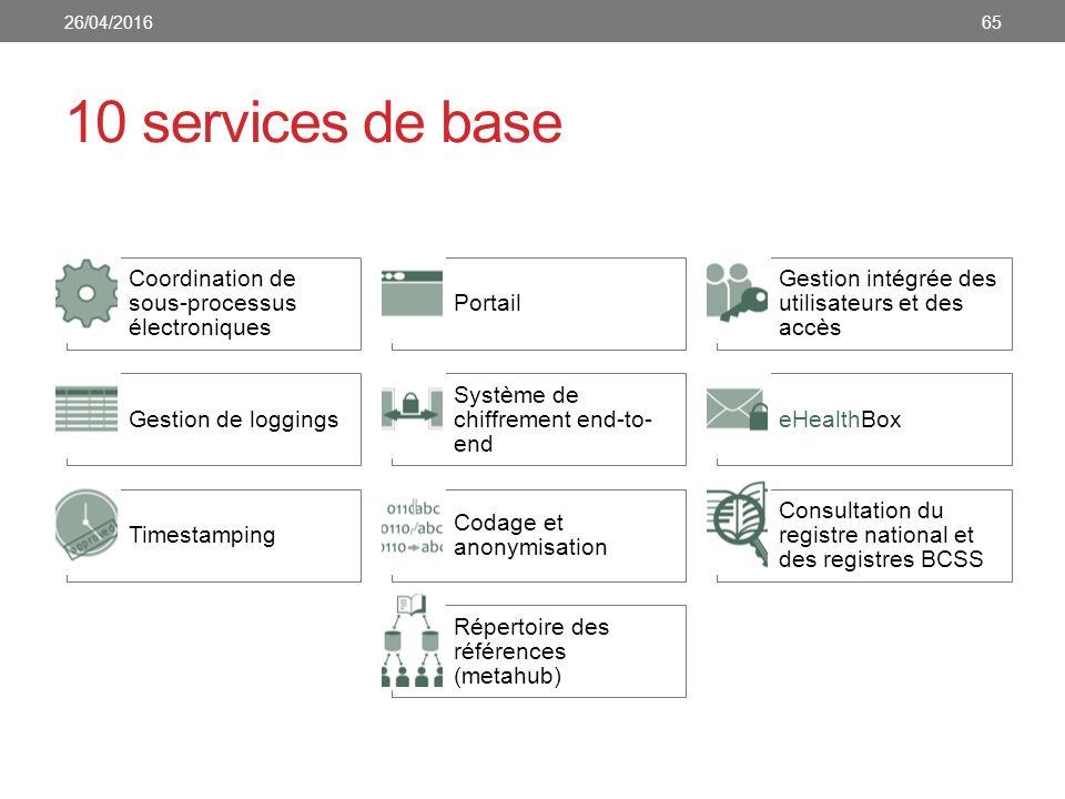 10 services de base Coordination de sous-processus électroniques Portail Gestion intégrée des utilisateurs et des accès Gestion de loggings Système de