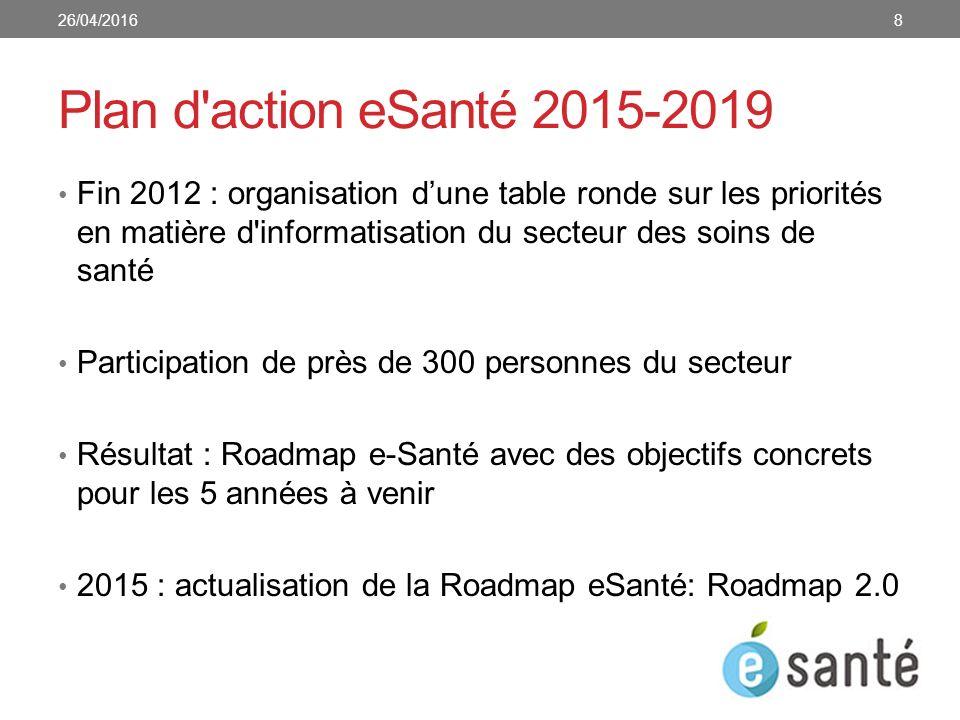 Plan d'action eSanté 2015-2019 Fin 2012 : organisation d'une table ronde sur les priorités en matière d'informatisation du secteur des soins de santé
