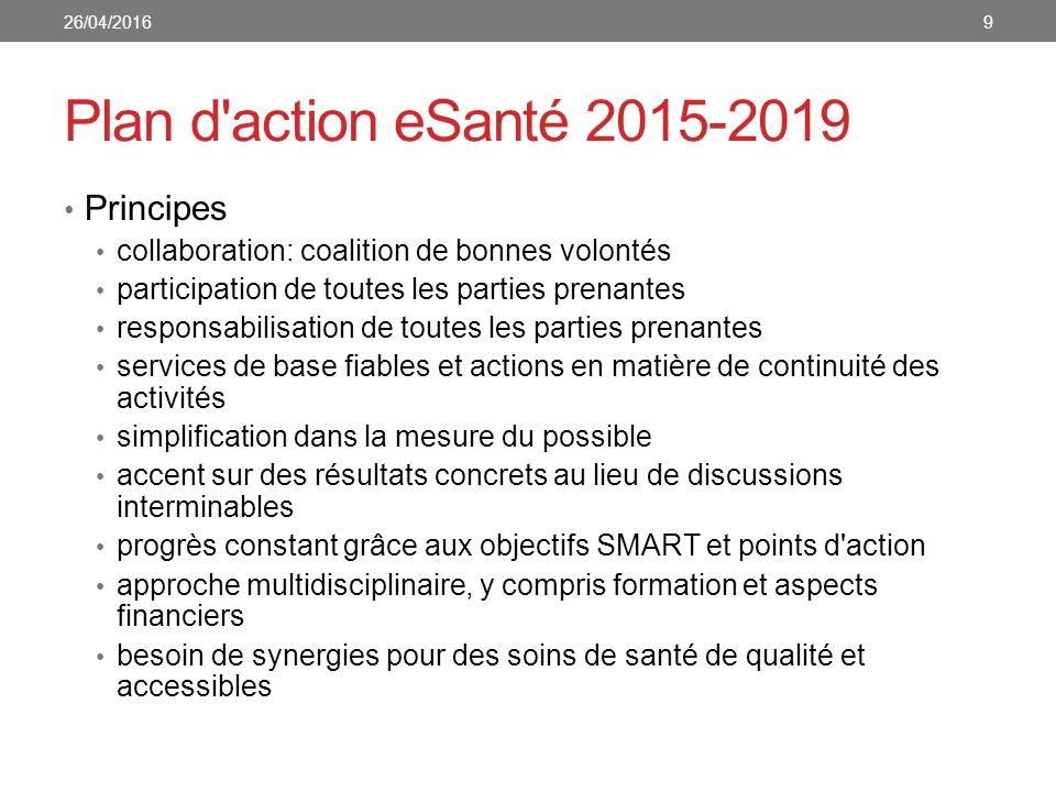 Plan d'action eSanté 2015-2019 Principes collaboration: coalition de bonnes volontés participation de toutes les parties prenantes responsabilisation