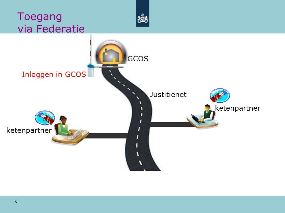 6 Toegang via Federatie Justitienet GCOS Inloggen in GCOS ketenpartner