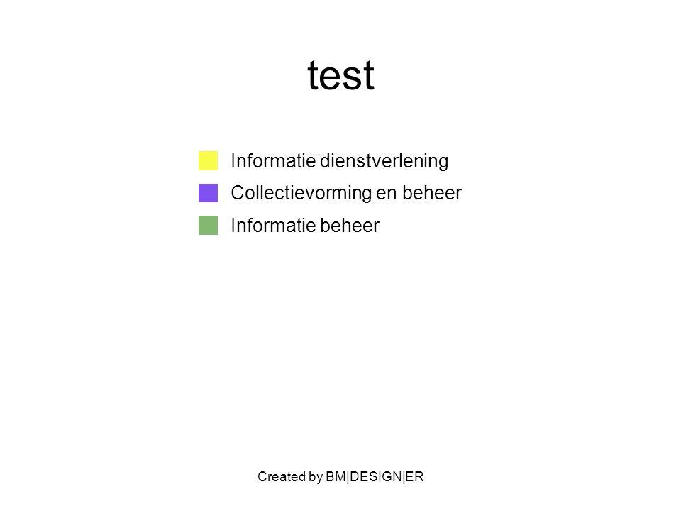 Created by BM|DESIGN|ER test Informatie dienstverlening Collectievorming en beheer Informatie beheer