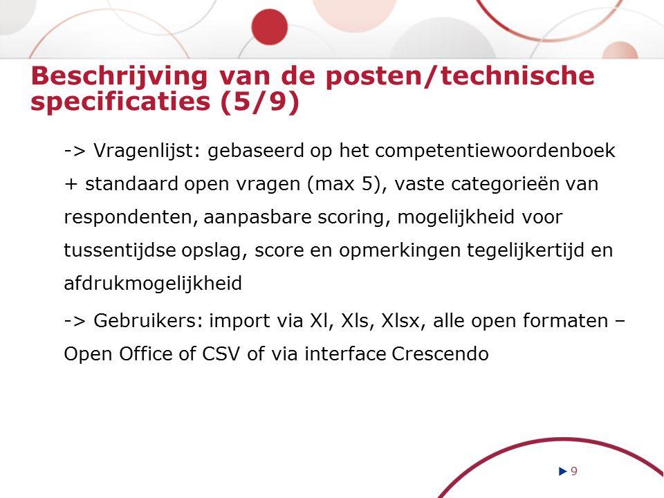 Beschrijving van de posten/technische specificaties (5/9) -> Vragenlijst: gebaseerd op het competentiewoordenboek + standaard open vragen (max 5), vas