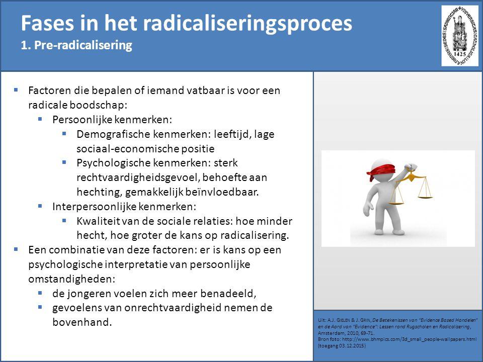 Fases in het radicaliseringsproces 1. Pre-radicalisering Uit: A.J. G IELEN & J. G RIN, De Betekenissen van