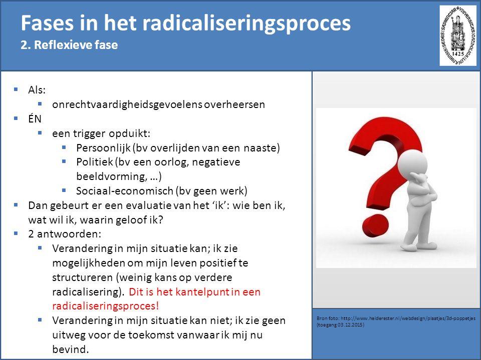 Fases in het radicaliseringsproces 2. Reflexieve fase Bron foto: http://www.helderester.nl/webdesign/plaatjes/3d-poppetjes (toegang 03.12.2015)  Als:
