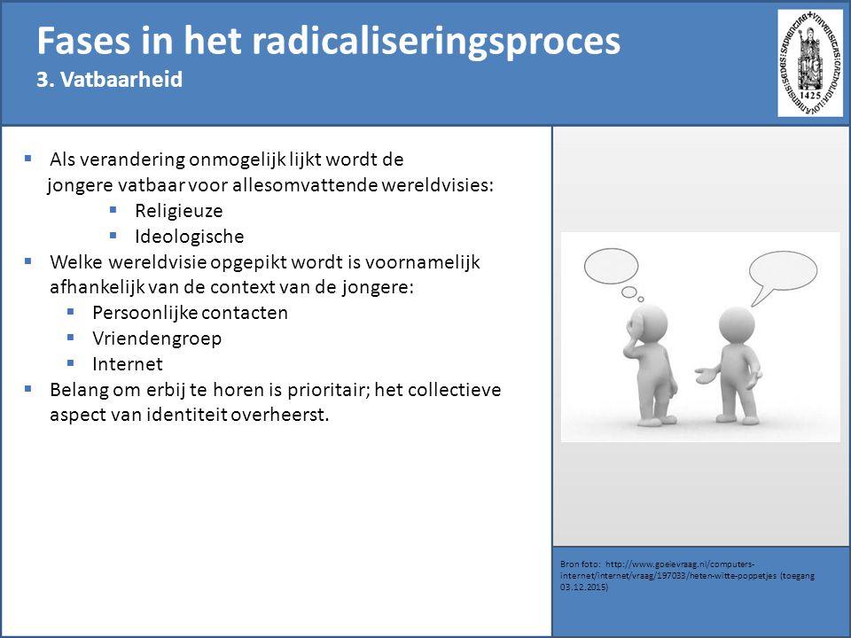 Fases in het radicaliseringsproces 3. Vatbaarheid Bron foto: http://www.goeievraag.nl/computers- internet/internet/vraag/197033/heten-witte-poppetjes