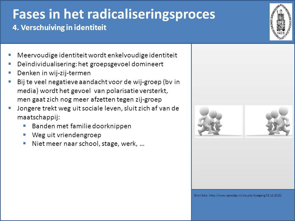 Fases in het radicaliseringsproces 4. Verschuiving in identiteit Bron foto: http://www.apvedap.nl/wb.php (toegang 03.12.2015)  Meervoudige identiteit