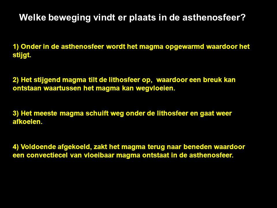 Welke beweging vindt er plaats in de asthenosfeer? 1) Onder in de asthenosfeer wordt het magma opgewarmd waardoor het stijgt. 2) Het stijgend magma ti