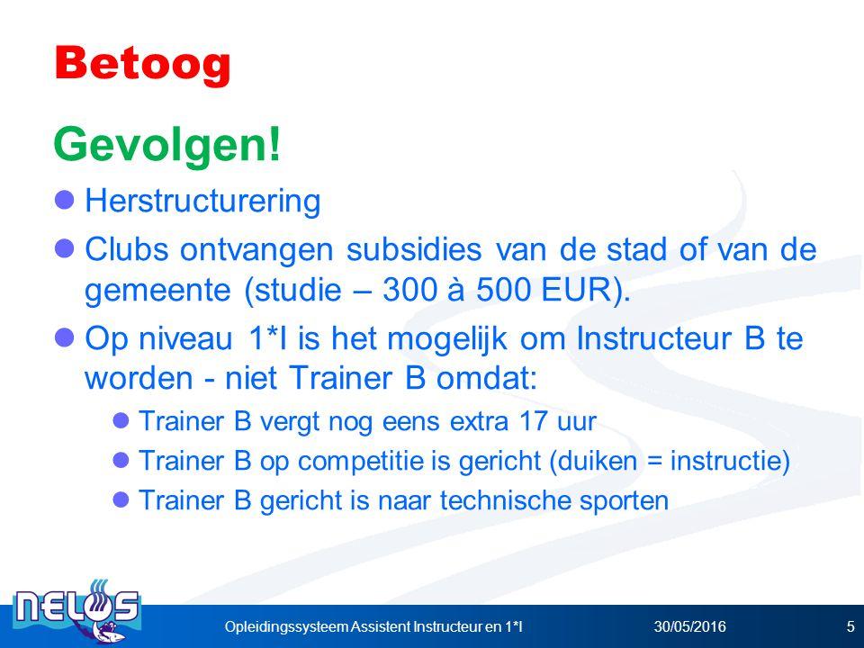 30/05/2016Opleidingssysteem Assistent Instructeur en 1*I5 Betoog Gevolgen.