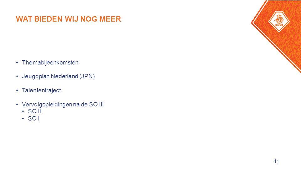 Themabijeenkomsten Jeugdplan Nederland (JPN) Talententraject Vervolgopleidingen na de SO III SO II SO I 11 WAT BIEDEN WIJ NOG MEER