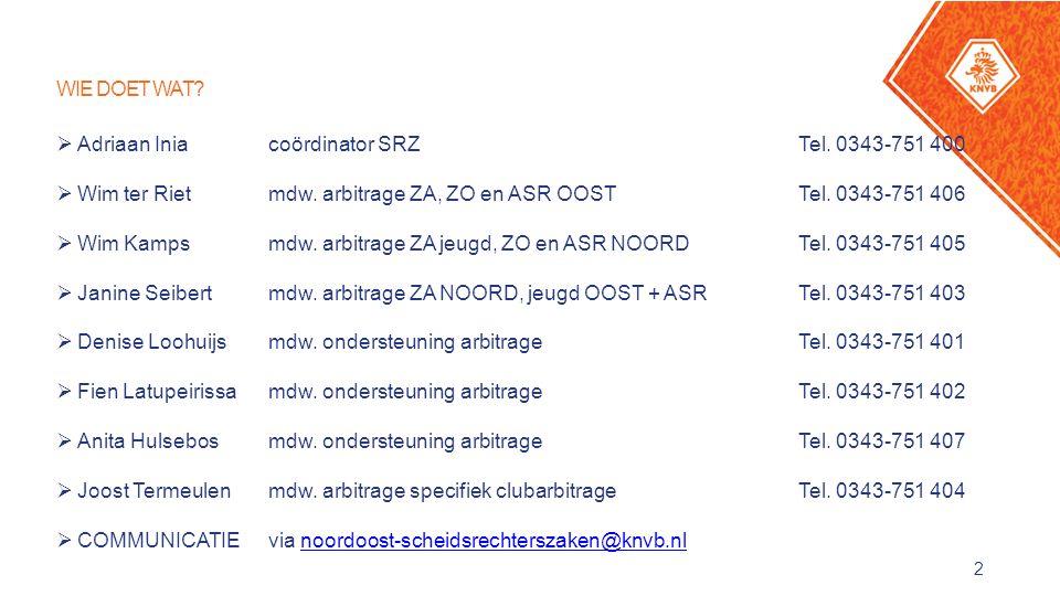  Adriaan Iniacoördinator SRZ Tel. 0343-751 400  Wim ter Rietmdw.