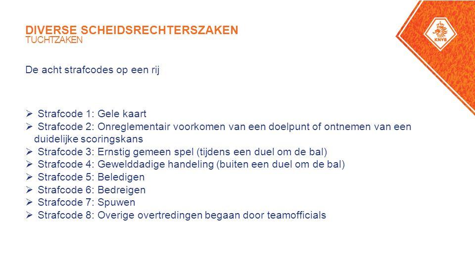 Verplichting tijdige rapportage  Handleidingen en invullen vragenlijsten  KNVB-scheidsrechters beantwoorden de vragenlijsten in het Official Portaal (OP).