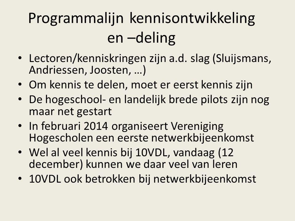 Programmalijn kennisontwikkeling en –deling Lectoren/kenniskringen zijn a.d.