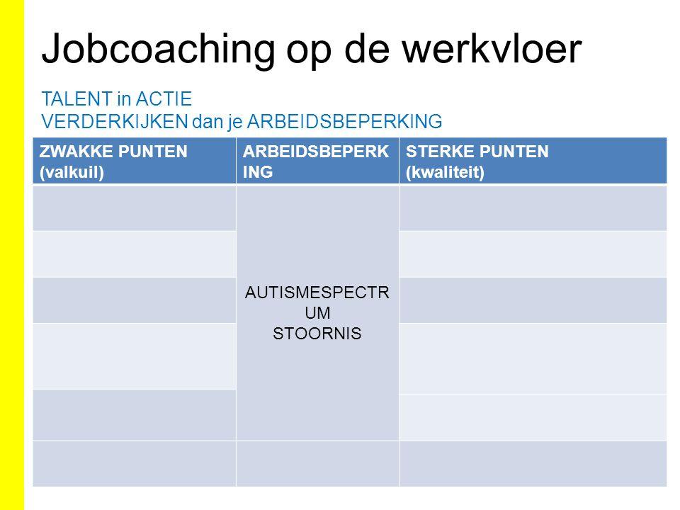 Jobcoaching op de werkvloer TALENT in ACTIE VERDERKIJKEN dan je ARBEIDSBEPERKING ZWAKKE PUNTEN (valkuil) ARBEIDSBEPERK ING STERKE PUNTEN (kwaliteit) AUTISMESPECTR UM STOORNIS