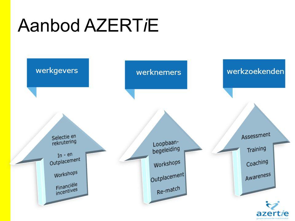 Aanbod AZERTiE werkgevers werknemers werkzoekenden