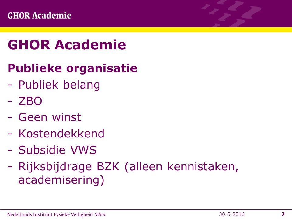 2 GHOR Academie Publieke organisatie -Publiek belang -ZBO -Geen winst -Kostendekkend -Subsidie VWS -Rijksbijdrage BZK (alleen kennistaken, academisering) 230-5-2016