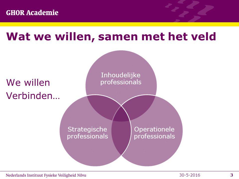 3 Wat we willen, samen met het veld We willen Verbinden… 330-5-2016 Inhoudelijke professionals Operationele professionals Strategische professionals