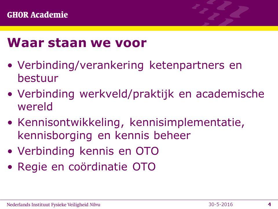 4 Waar staan we voor Verbinding/verankering ketenpartners en bestuur Verbinding werkveld/praktijk en academische wereld Kennisontwikkeling, kennisimpl
