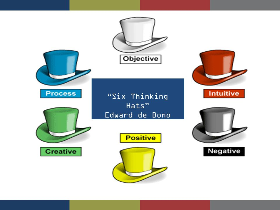 Six Thinking Hats Edward de Bono (1986)