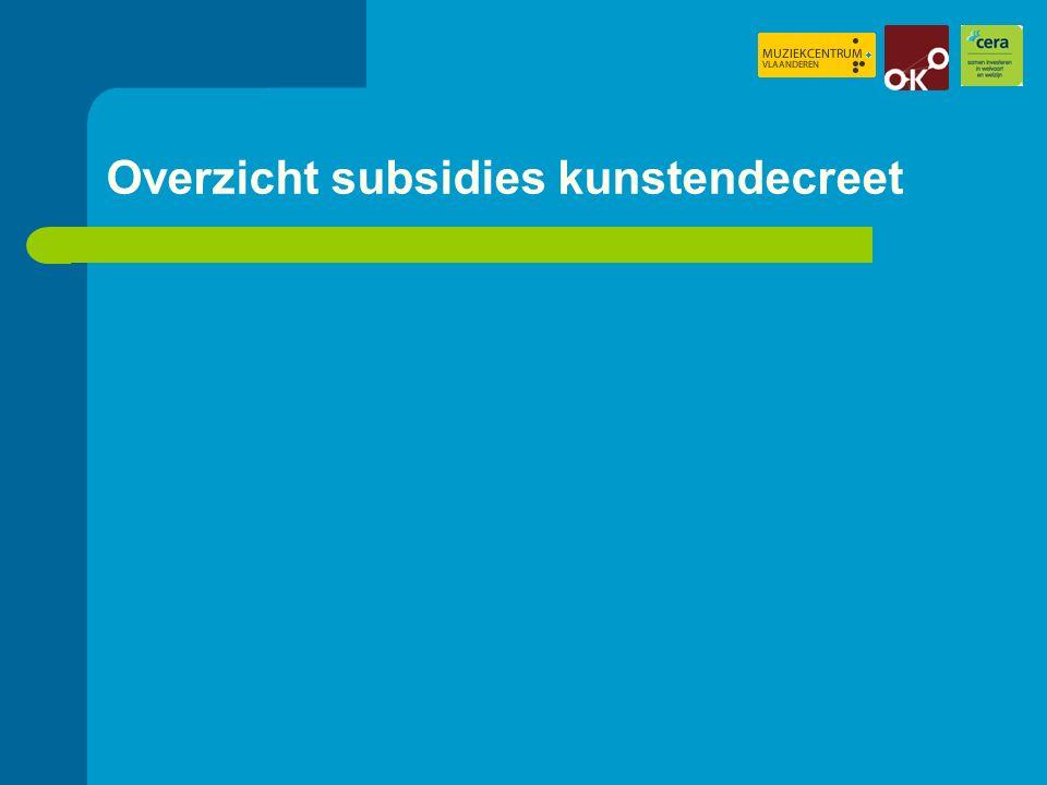 Overzicht subsidies kunstendecreet