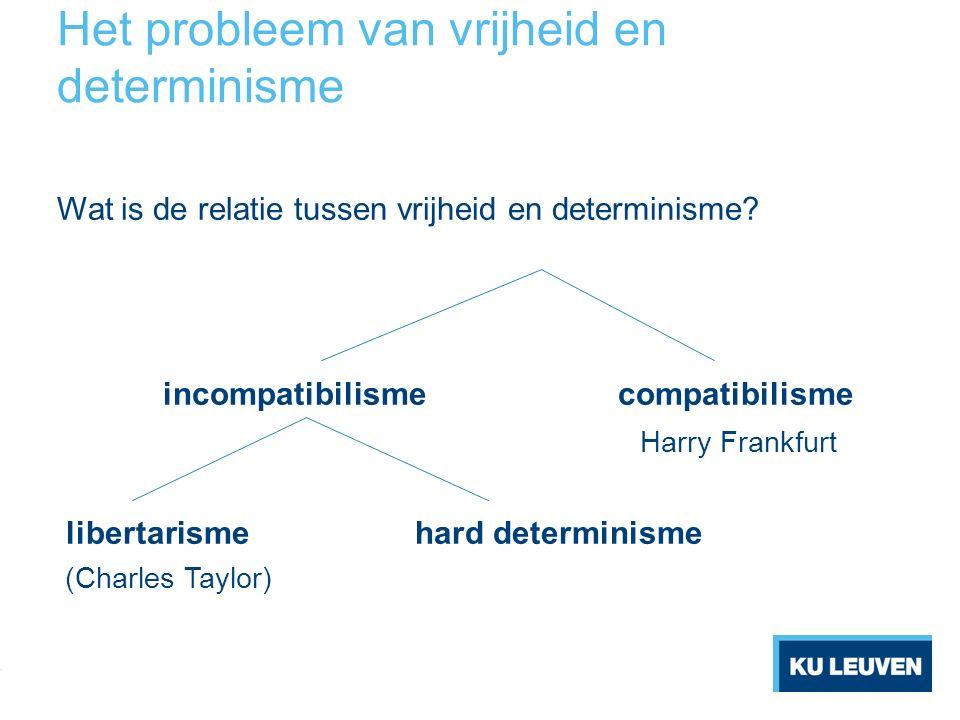 Het probleem van vrijheid en determinisme Wat is de relatie tussen vrijheid en determinisme.