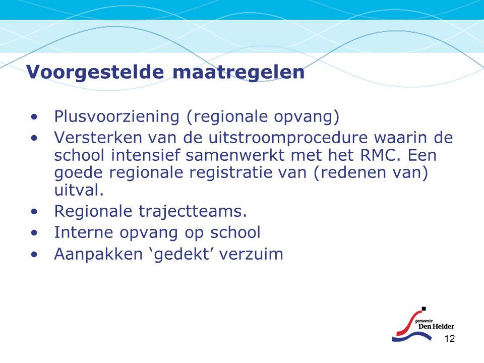 12 Voorgestelde maatregelen Plusvoorziening (regionale opvang) Versterken van de uitstroomprocedure waarin de school intensief samenwerkt met het RMC.