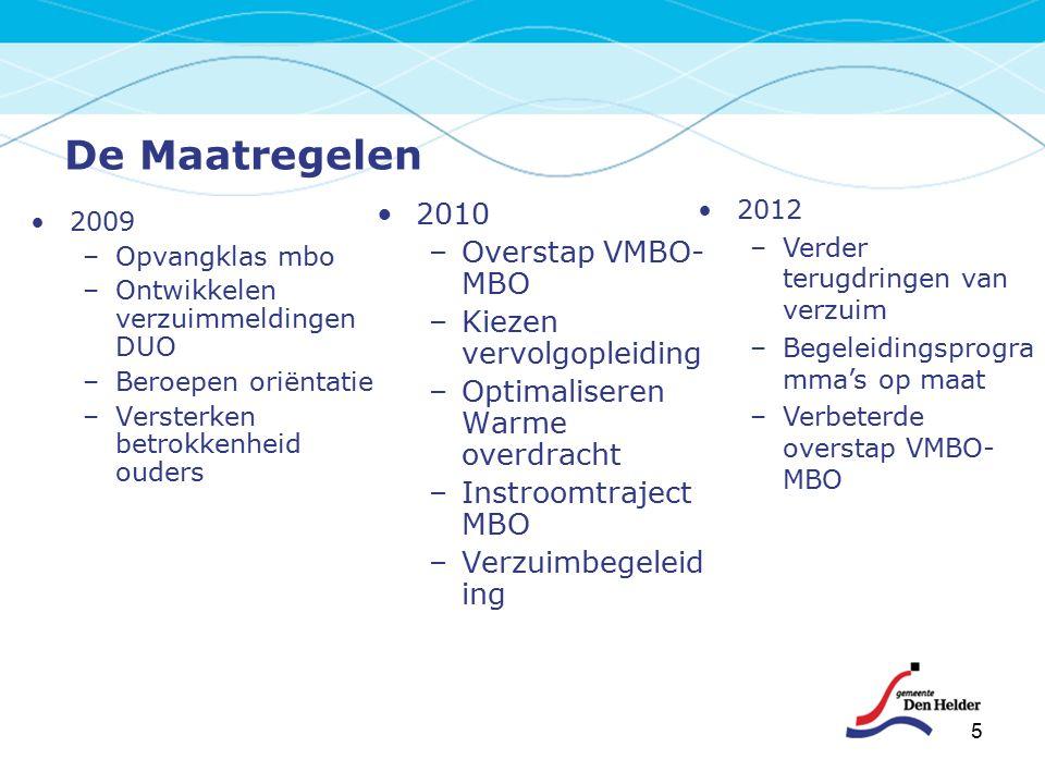 5 De Maatregelen 2009 –Opvangklas mbo –Ontwikkelen verzuimmeldingen DUO –Beroepen oriëntatie –Versterken betrokkenheid ouders 2010 –Overstap VMBO- MBO