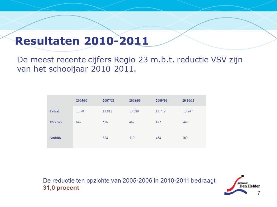 7 Resultaten 2010-2011 De meest recente cijfers Regio 23 m.b.t. reductie VSV zijn van het schooljaar 2010-2011. 2005/062007/082008/092009/1020 10/11 T