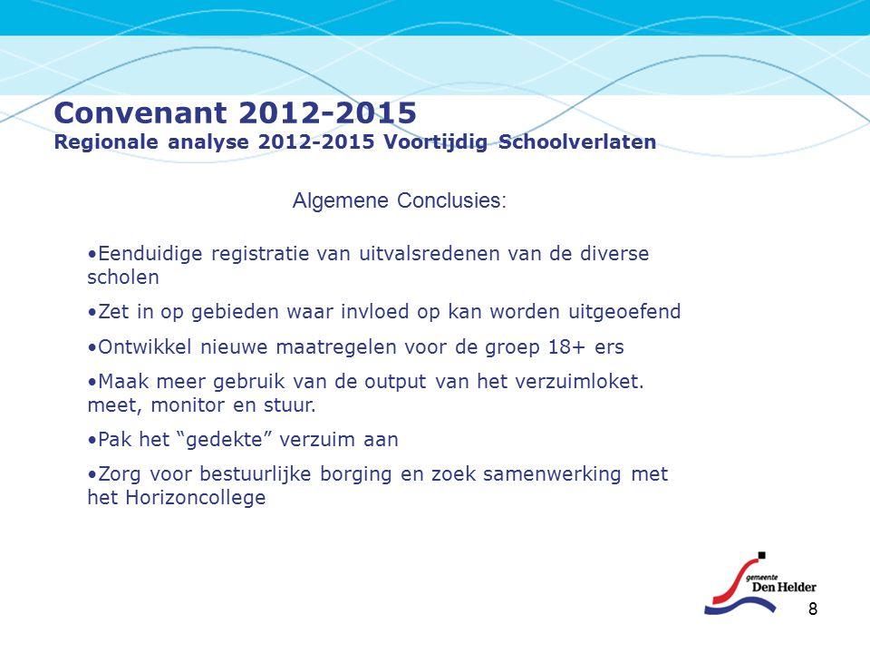 8 Convenant 2012-2015 Regionale analyse 2012-2015 Voortijdig Schoolverlaten Algemene Conclusies: Eenduidige registratie van uitvalsredenen van de dive