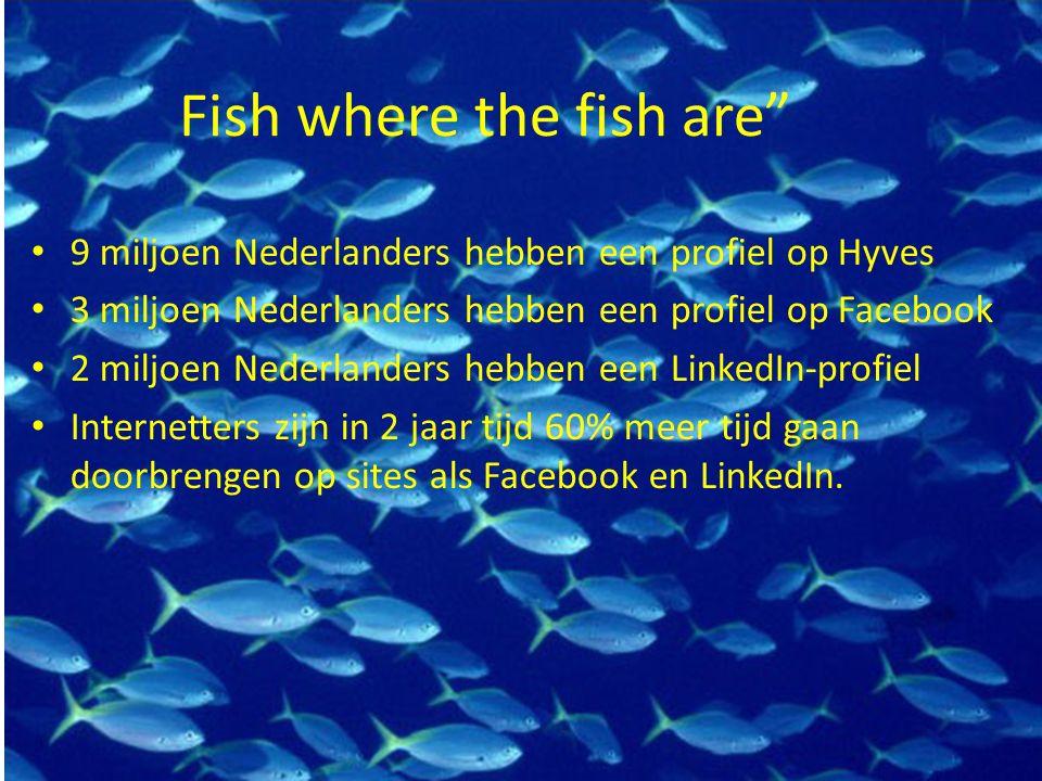 Fish where the fish are 9 miljoen Nederlanders hebben een profiel op Hyves 3 miljoen Nederlanders hebben een profiel op Facebook 2 miljoen Nederlanders hebben een LinkedIn-profiel Internetters zijn in 2 jaar tijd 60% meer tijd gaan doorbrengen op sites als Facebook en LinkedIn.
