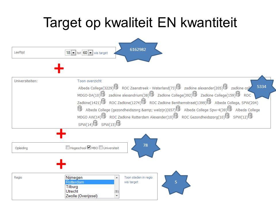 5334 6162982 78 5 + + + Target op kwaliteit EN kwantiteit