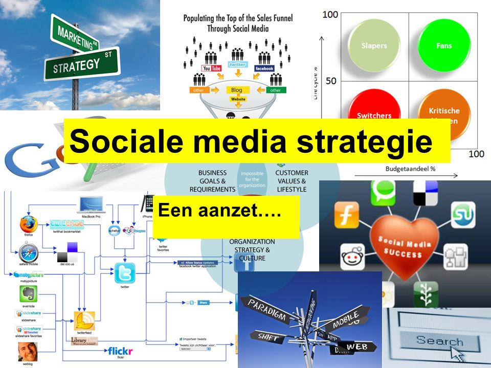 Sociale media strategie Een aanzet….