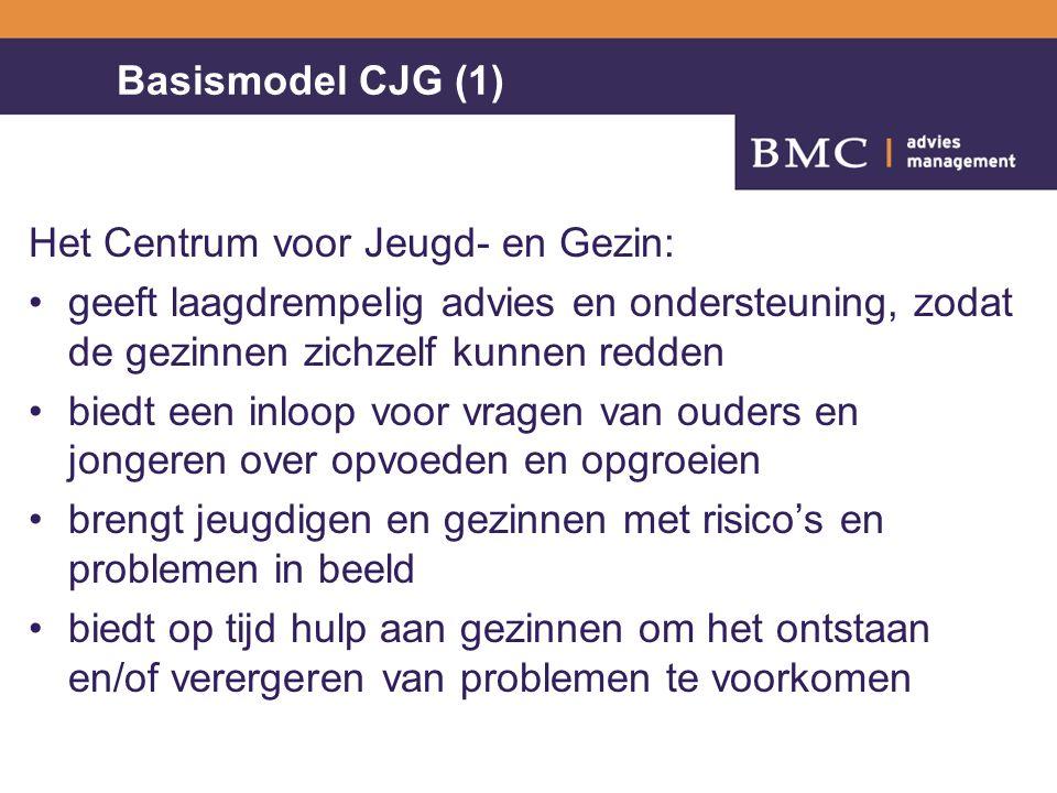 18NN/200418NN/2004 Hoe gaan we in Delft de ketens verbinden? Vragen en discussie