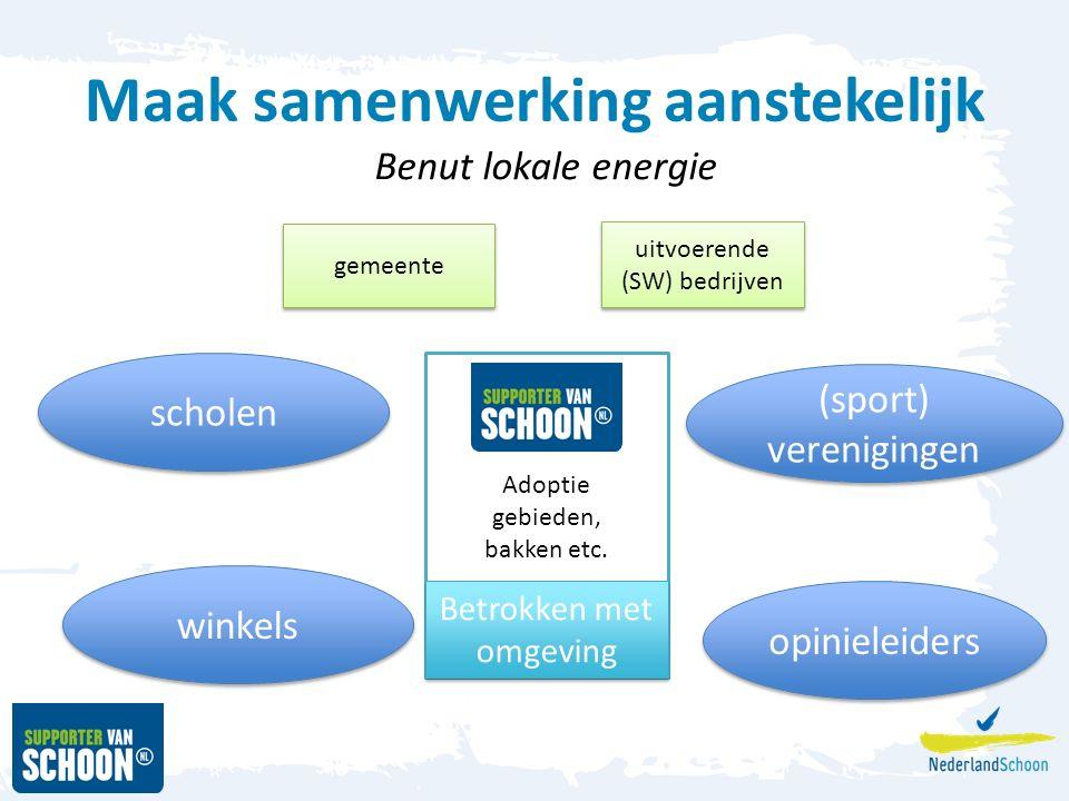 Supporters van schoon Maak samenwerking aanstekelijk Benut lokale energie (sport) verenigingen (sport) verenigingen scholen winkels opinieleiders gemeente uitvoerende (SW) bedrijven Adoptie gebieden, bakken etc.