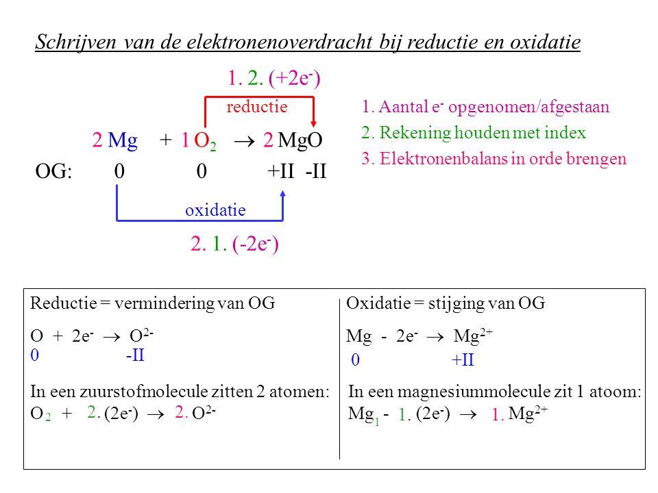 Mg + O 2  MgO OG: 0 0 +II -II (+2e - ) (-2e - ) 2. 1. 1. Aantal e - opgenomen/afgestaan 2. Rekening houden met index 3. Elektronenbalans in orde bren