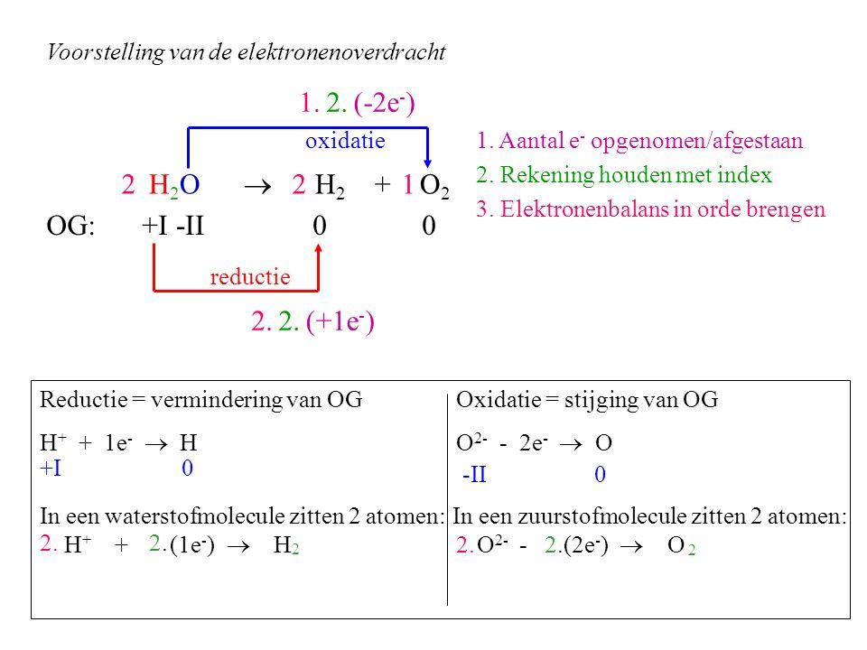 H 2 O  H 2 + O 2 OG: (-2e - ) (+1e - ) 2. 1. Aantal e - opgenomen/afgestaan 2. Rekening houden met index 3. Elektronenbalans in orde brengen 1. 2. Vo