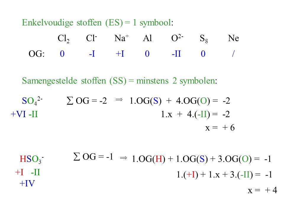 Enkelvoudige stoffen (ES) = 1 symbool: Cl 2 Cl - Na + AlO 2- S 8 Ne 0-I+I0OG:-II0/ Samengestelde stoffen (SS) = minstens 2 symbolen: SO 4 2- 1.OG(S) +