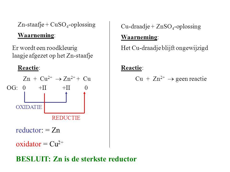 Zn-staafje + CuSO 4 -oplossing Waarneming: Er wordt een roodkleurig laagje afgezet op het Zn-staafje Reactie: Cu + Zn 2+  geen reactie OG: 0 +II +II