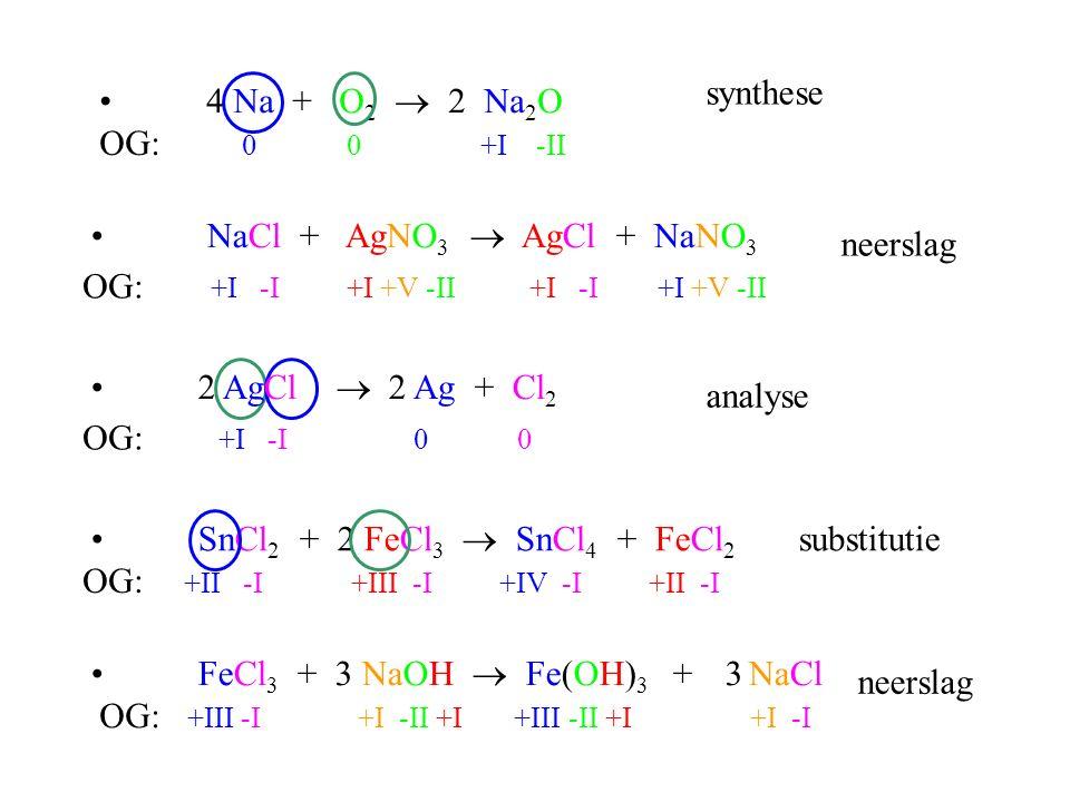 analyse neerslag 2 AgCl  2 Ag + Cl 2 4 Na + O 2  2 Na 2 O NaCl + AgNO 3  AgCl + NaNO 3 synthese OG: 0 0 +I -II OG: +I -I +I +V -II +I -I +I +V -II