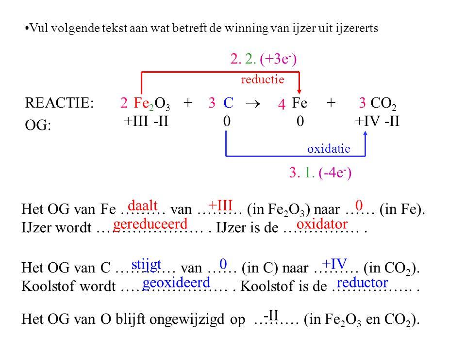 REACTIE: Fe 2 O 3 + C  Fe + CO 2 OG: Vul volgende tekst aan wat betreft de winning van ijzer uit ijzererts Het OG van Fe ……… van ……… (in Fe 2 O 3 ) n