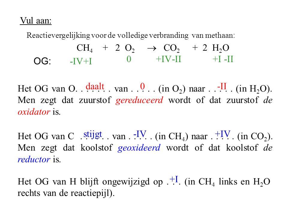 OG: daalt0-II Het OG van C...... van..... (in CH 4 ) naar..... (in CO 2 ). Men zegt dat koolstof geoxideerd wordt of dat koolstof de reductor is. stij