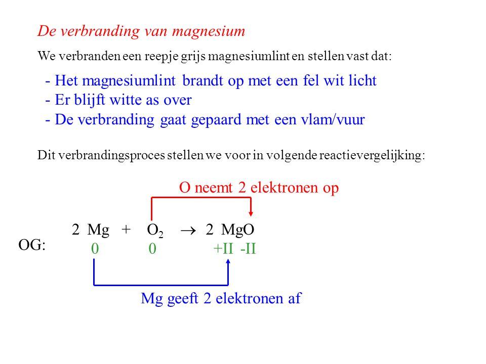 De verbranding van magnesium - Het magnesiumlint brandt op met een fel wit licht - Er blijft witte as over - De verbranding gaat gepaard met een vlam/