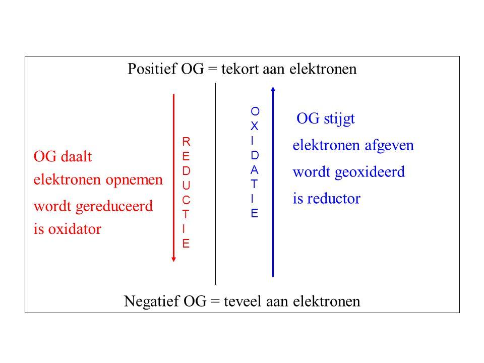 Positief OG = tekort aan elektronen Negatief OG = teveel aan elektronen OG daalt elektronen opnemen wordt gereduceerd OG stijgt elektronen afgeven wor