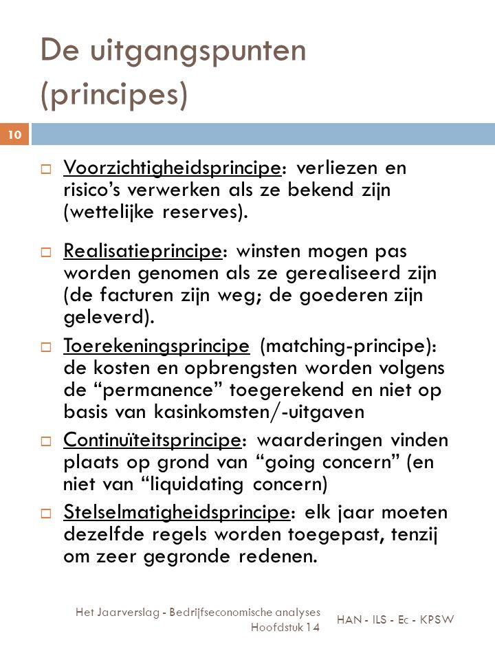 De uitgangspunten (principes) HAN - ILS - Ec - KPSW Het Jaarverslag - Bedrijfseconomische analyses Hoofdstuk 14 10  Voorzichtigheidsprincipe: verliez