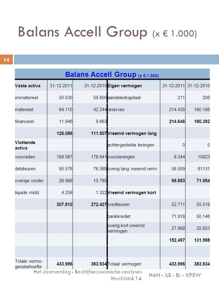 Balans Accell Group (x € 1.000) HAN - ILS - Ec - KPSW Het Jaarverslag - Bedrijfseconomische analyses Hoofdstuk 14 14 Balans Accell Group (x € 1.000) V