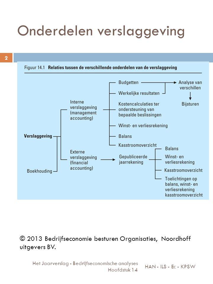 Onderdelen verslaggeving HAN - ILS - Ec - KPSW Het Jaarverslag - Bedrijfseconomische analyses Hoofdstuk 14 2 © 2013 Bedrijfseconomie besturen Organisa