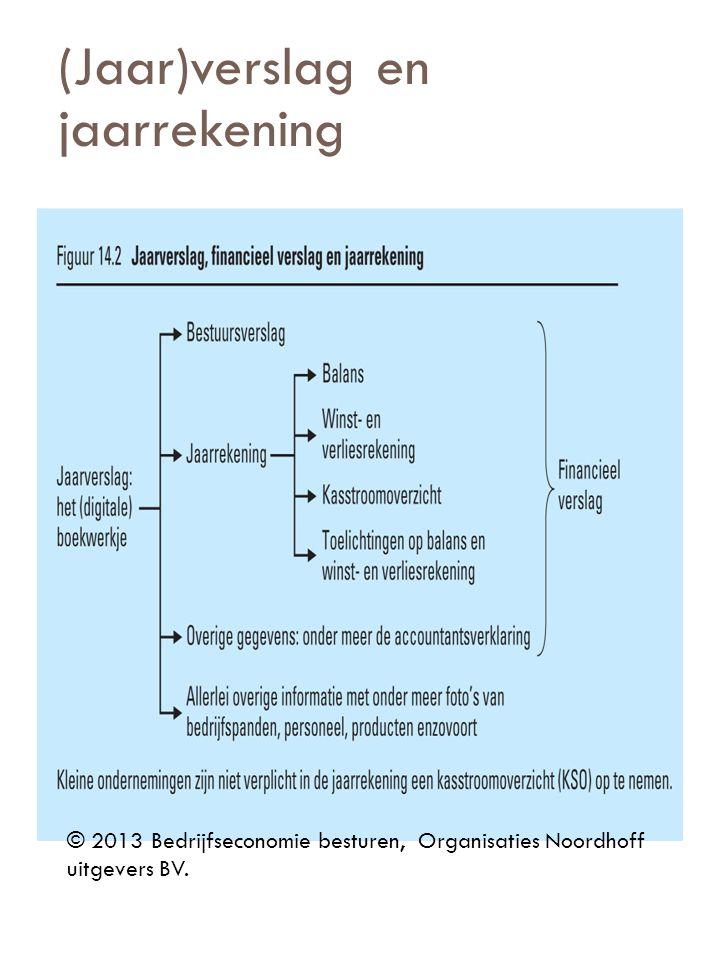 © 2013 Bedrijfseconomie besturen, Organisaties Noordhoff uitgevers BV. (Jaar)verslag en jaarrekening