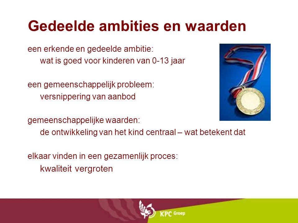 Gedeelde ambities en waarden een erkende en gedeelde ambitie: wat is goed voor kinderen van 0-13 jaar een gemeenschappelijk probleem: versnippering va